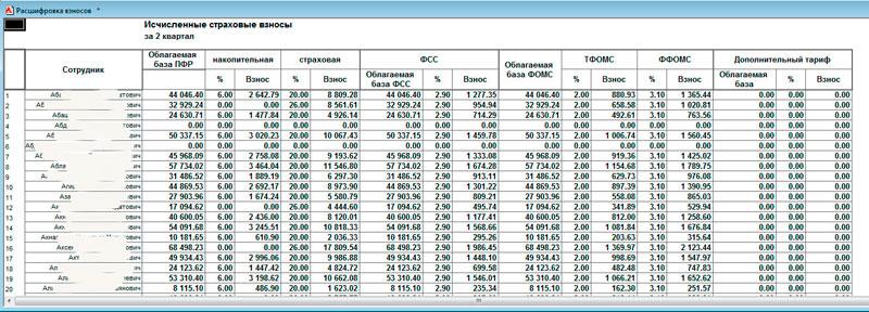 Копию каталога базы Spu_orb перед началом работы сделать обязательно.